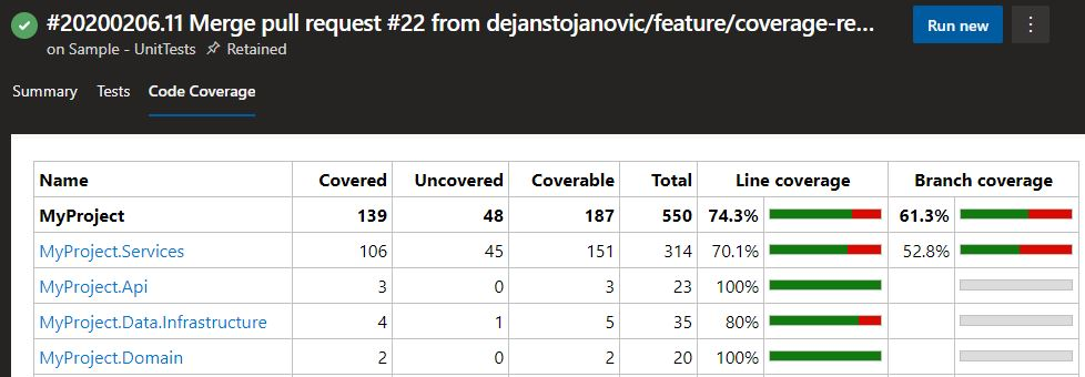Build Unittests Reports Coverage